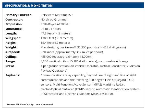 Triton-Specs.jpg