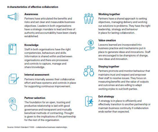 8-characteristics-of-collaboration.JPG