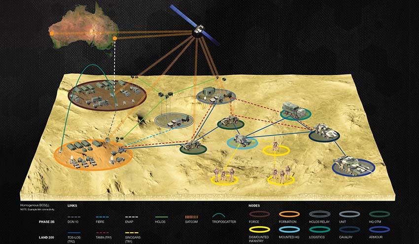 Currawong-Battlespace-Communications-System.jpg
