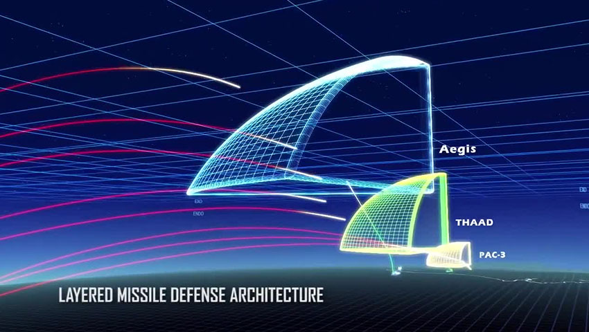 Layered_Missile_Defence_System.jpg