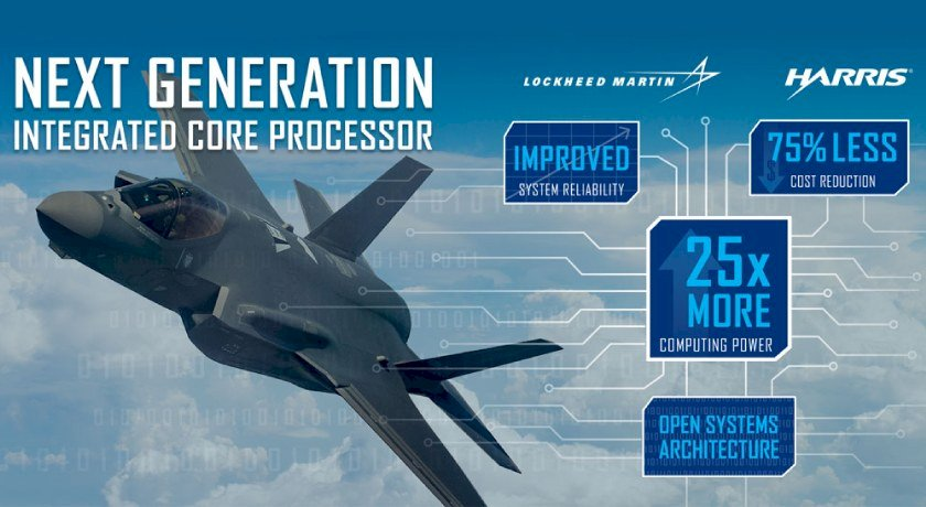 lockheed martin has selected harris corporation to develop and deliver the next generation integrated core processor icp
